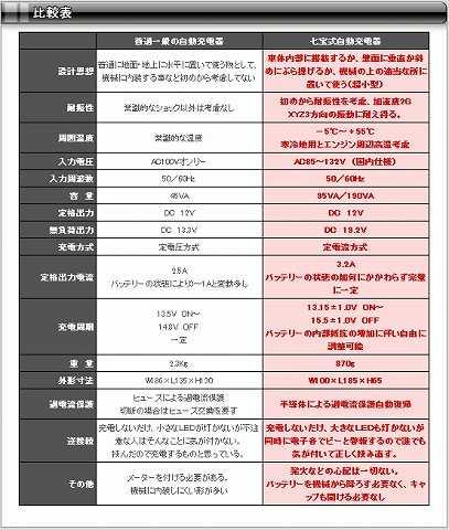 20121110 すぼら充電器 05.jpg