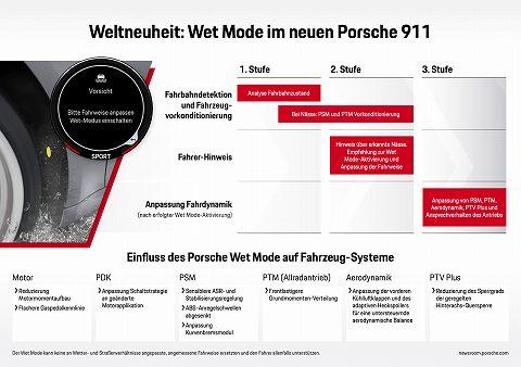 20190121 porsche 911 03.jpg